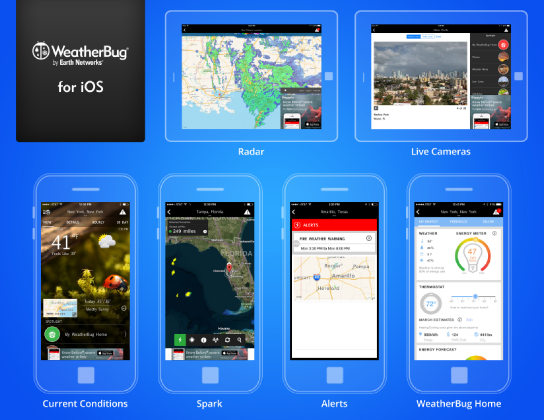 Free WeatherBug App for iOS Debuts New Home Energy Meter