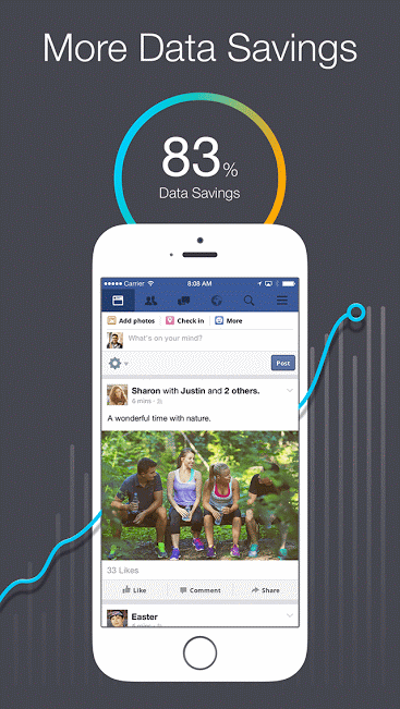 Puffin For Facebook: Fastest Speed With Less Data Usage For