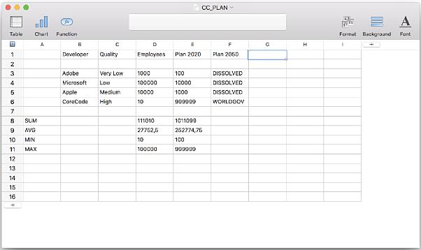 Free Tableedit For Os X A Mac Like Spreadsheet
